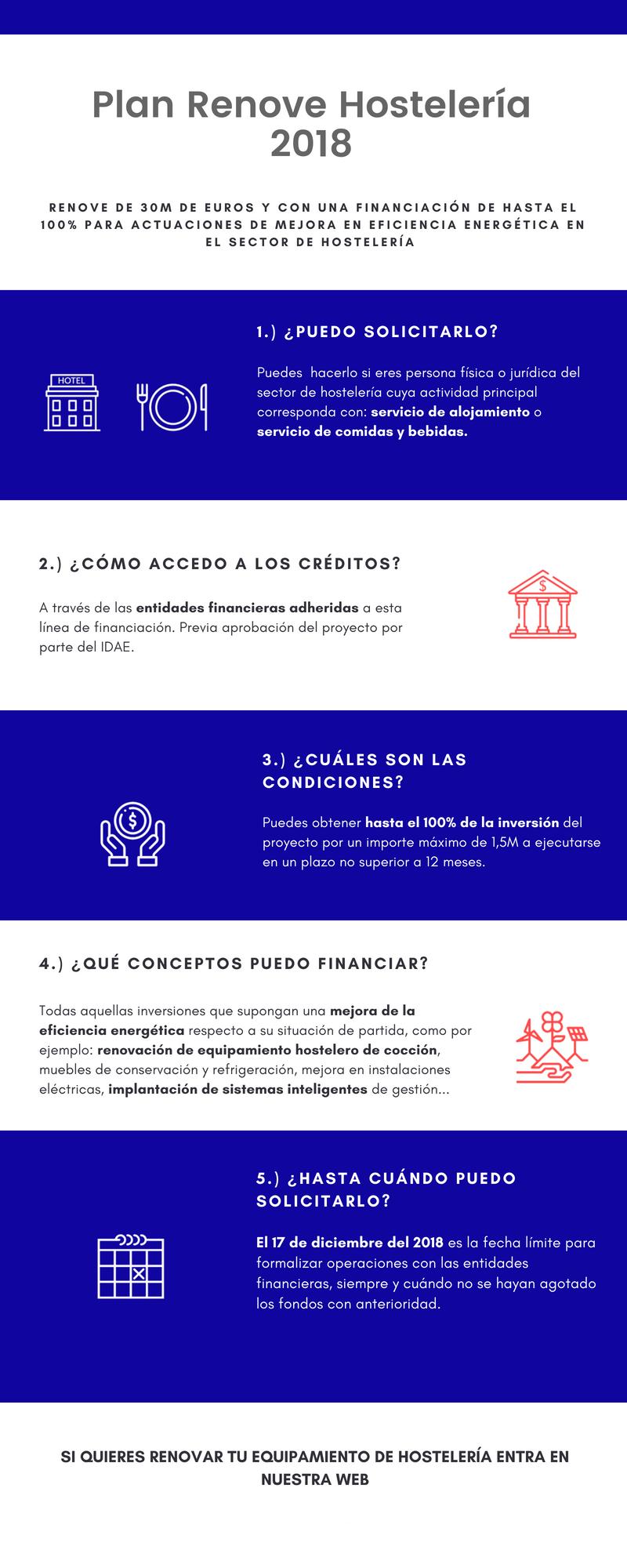 Plan_Renove_2018_Infografia